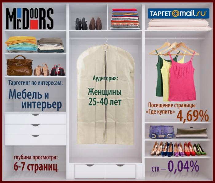 MrDoors Odnoklassniki smm продажа мебели в одноклассниках в ОК кейс